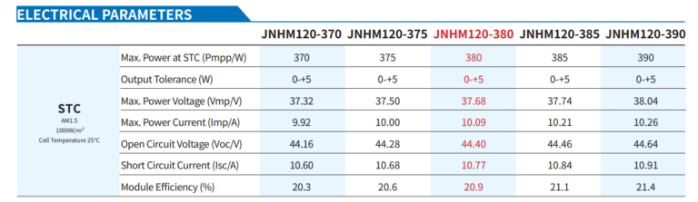 stc parameter Jinergy HJT