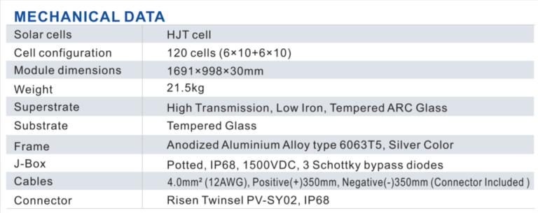 RSM120 hjt risen energy solar panel