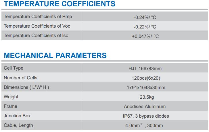 hjt solar panel temperature coefficient
